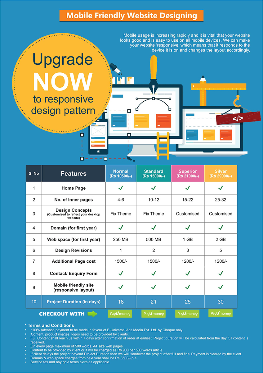 responsive web designing combo packages